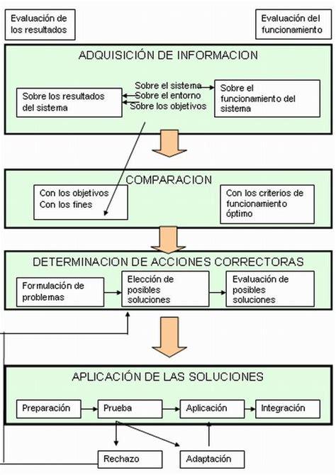 Plantilla De Curriculum Vitae Trackid Sp 006 Curriculum Vitae Modelo