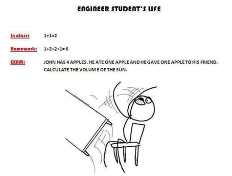 Memes Engineering - engineer student