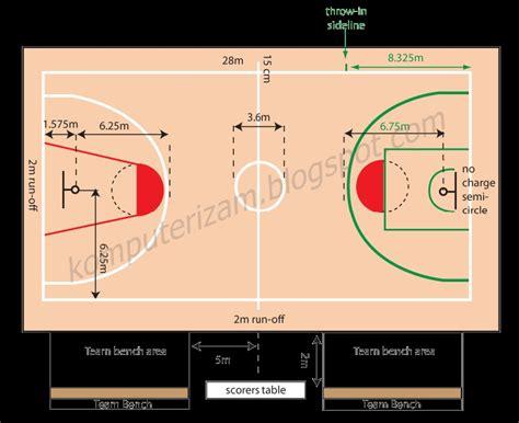 ukuran lapangan basket dunia basket