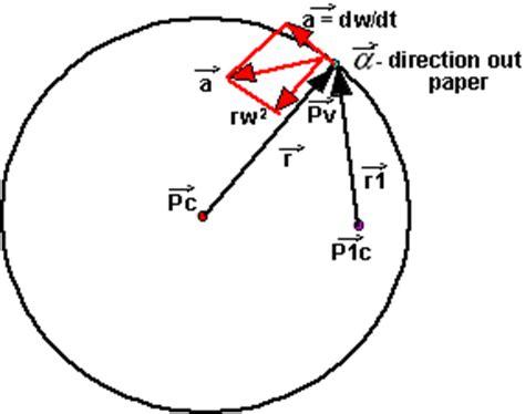 physics rotation changing frame of physics kinematics angular acceleration martin baker