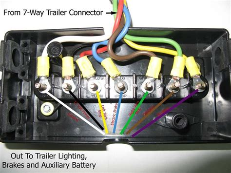 car 7 way trailer wiring schematic wiring diagram with