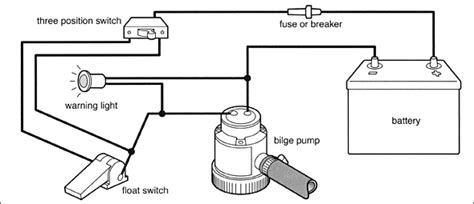 i need a wiring diagram to wire 3 bilge pumps so they operate