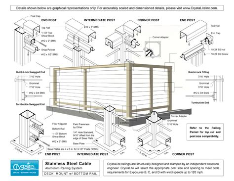 wire details stainless steel cable railing crystalite inc