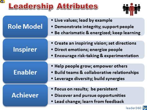 smart leader. effective leadership: demonstrate leadership
