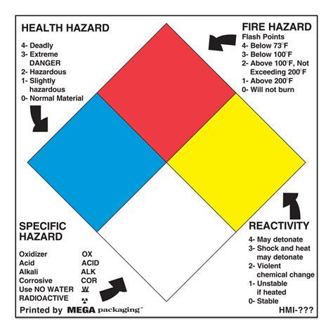 10 3 4 quot x 10 3 4 quot hazardous material chart labels miller