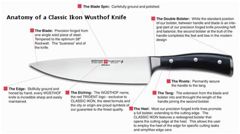 cutlery blog chefproknives com zwilling pure knifes advice needed cookware stainless