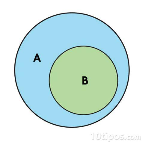 imagenes conjuntos matematicos tipos de conjuntos