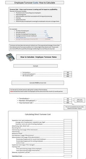 Employee Turnover Spreadsheet by Turnover Calculator Spreadsheet Workplace Wizards Consulting