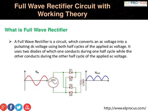 rectifier circuit theory wave rectifier circuit working and theory