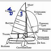 sailboat-parts