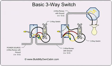 how to wire a 2 way switch diagram how to wire a 3 way switch
