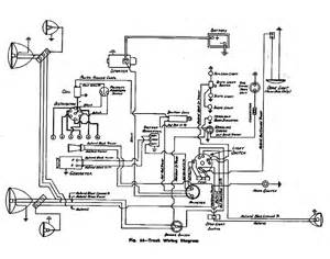 electrical wiring diagram for 1942 chevrolet trucks circuit wiring diagrams