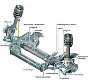 What Should I Call The Part Of Car That Influences Orientation