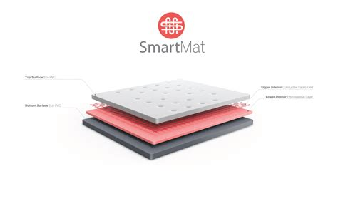 smart mat uses bluetooth pressure sensors