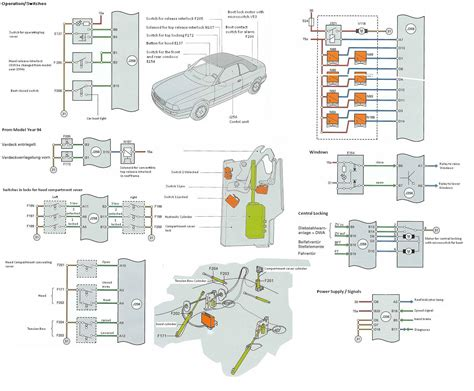 wiring audi fuse tt diagram a4 get free image about