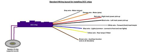 dcc wiring diagram efcaviation