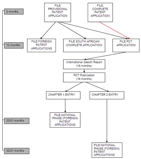 design application filing fees faqs ideanav patent