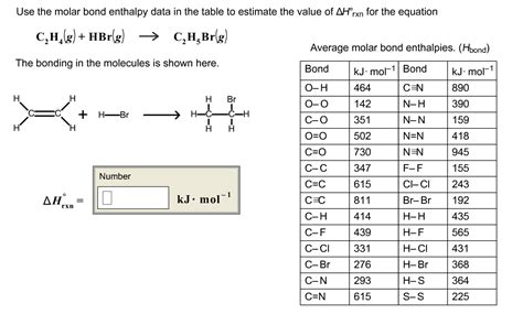Bond Enthalpy Table by Use The Molar Bond Enthalpy Data In The Table To E Chegg