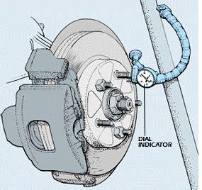diagnosing  repairing wheel vibration