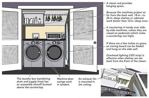laundry closets homebuilding