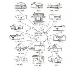what are the different styles of residential architecture olden days chinese houses historical chinese pinterest