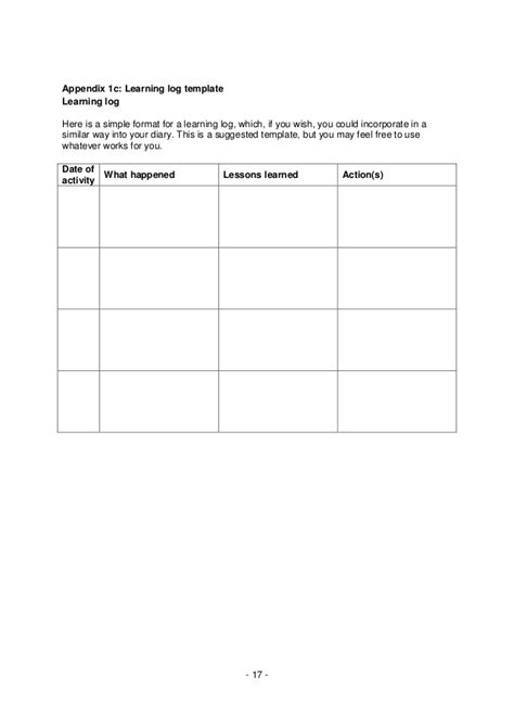 avid learning log template avid learning log template pchscottcounty
