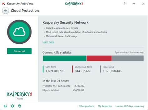 kaspersky anti virus for windows 8 free download full version download kaspersky antivirus for windows 10 8