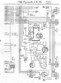 1966 Plymouth Belvedere Wiring Diagram Topworldauto Gt Gt Photos Of Plymouth Belvedere Satellite