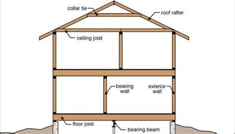 Basement Window Header by How To Identify A Load Bearing Wall Neil Chaube Linkedin