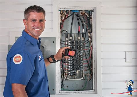 electrical safety inspections giving you peace of mind