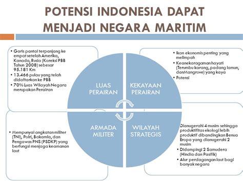 layout pelabuhan perikanan samudera realisasikan indonesia sebagai poros maritim dunia mata