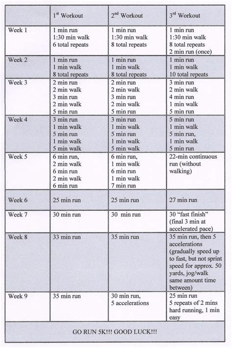 couch to 5k training plan pdf advanced beginner 5k training program postsstaffna over