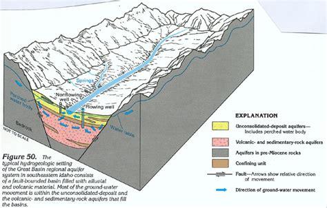 nevada water table depth ha 730 h great basin regional aquifer system text