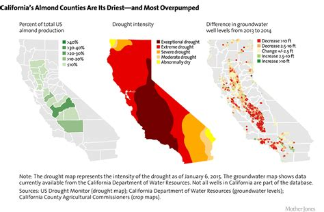 california drought map of the hedge fund almonds jones