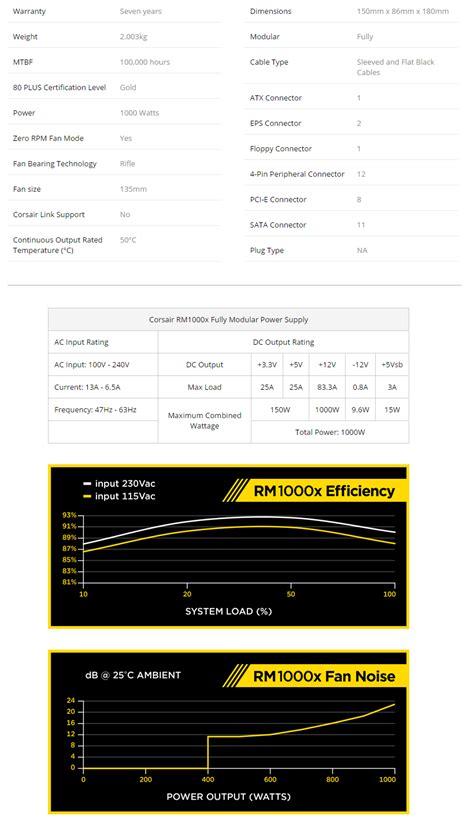 Corsair Hx850i 850 Watt 80 Platinum Fully Modular Cp 90200073 Eu corsair rm1000x fully modular 80 gold 1000w power supply