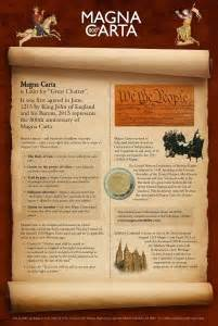 why commemorate 800 years magna carta trust 800th magna carta citizenship ceremonies magna carta trust