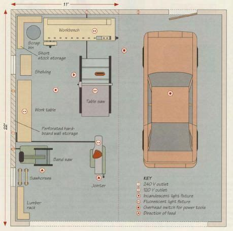 woodworking shop layout plans small shop layout workshop ideas