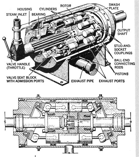 acting steam engine diagram acting steam engine diagrams get wiring diagrams for
