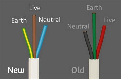 house wiring colors live neutral earth wire colours south africa best view