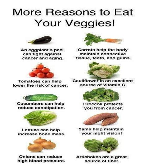 Vegetables Are For You top 10 reasons you do your when