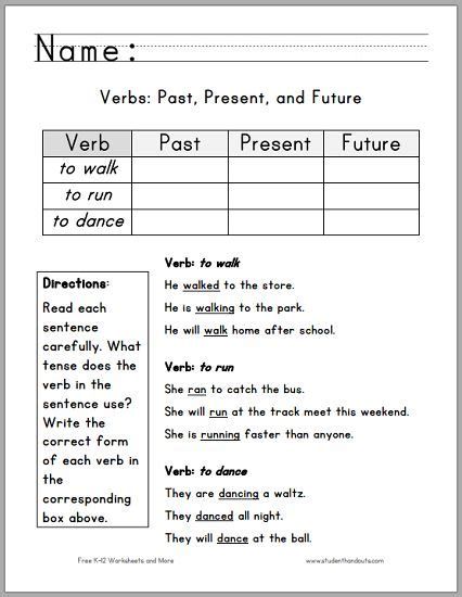 pattern of 12 tenses verb pattern exercises pdf english teaching worksheets