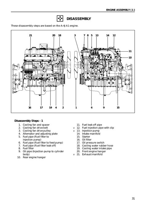car wiring isuzu diesel engine diagram and wiring motor