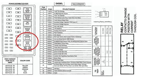 1997 ford expedition fuse box diagram 1997 ford expedition xlt interior fuse box diagram