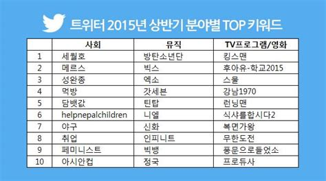 bts korean names info bts jungkook get ranked on top 10 the most
