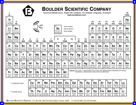 Printable Periodic Table With All Information | boulder scientific company general information periodic