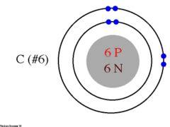 bohr model and v.e. of an atom flashcards | quizlet