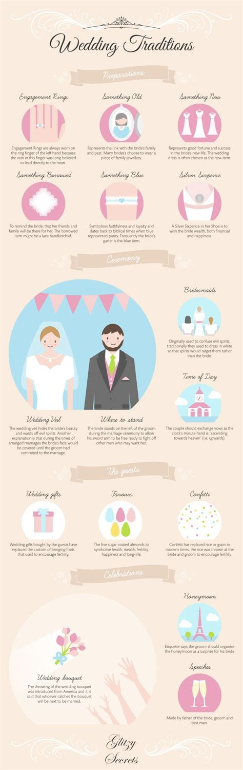 10 Must Read Wedding Planning Tips Modwedding
