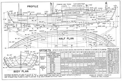 boat plans offsets the unlikely boat builder my first major wood working project