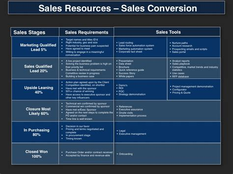 6 month business plan template businessexcelleration free