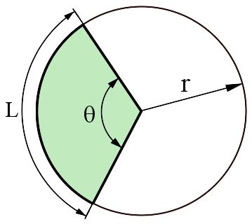 geometry proof: invariant angle measure same result